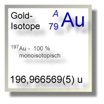 Gold Isotope