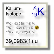 Kalium 40 ist nützlich für die radioaktive datierung